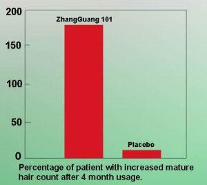 Zhang Guang 101C